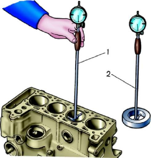 отличие как правильно настроить нутромер для замера гильзы цилиндров полностью… Термобелье предназначено