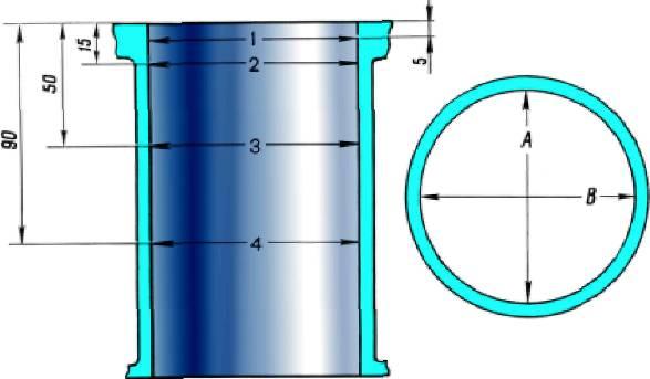 Схема измерения цилиндров: А и