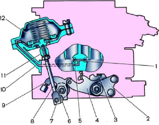 Схема привода дроссельной
