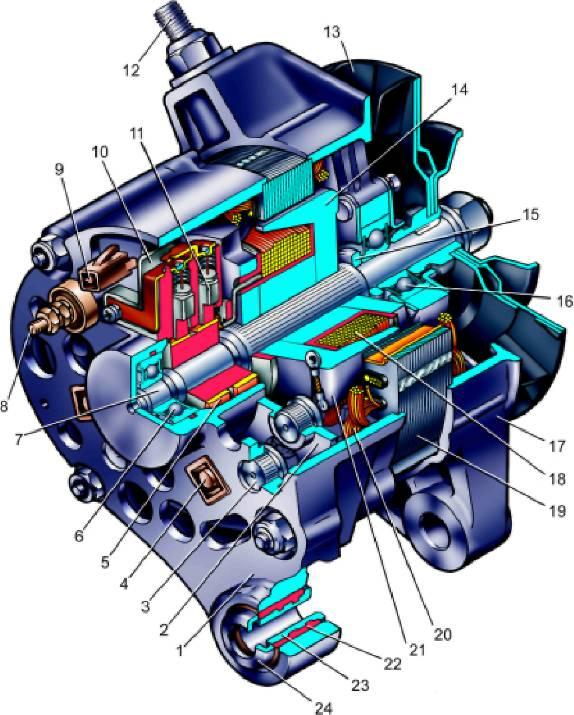 Замена генератора 3701 на г221 или на г222